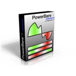 PowerBarsFX indicators with DYNAMIC TREND TRADING The System